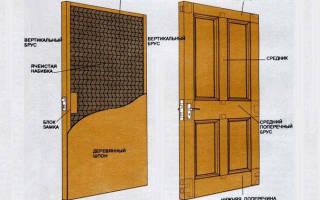 Как самому сделать входную деревянную дверь?