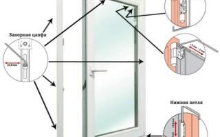 Как разобрать пластиковую входную дверь?