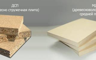 Мебель из МДФ плюсы и минусы