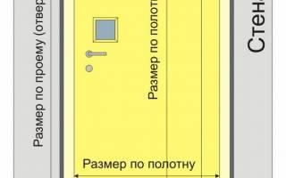 Дверной проем 70 см какая нужна дверь?