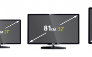 Какой размер телевизора выбрать для кухни?