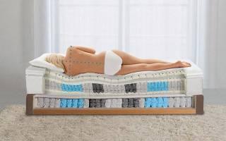 Какой фирмы выбрать матрас для двуспальной кровати?