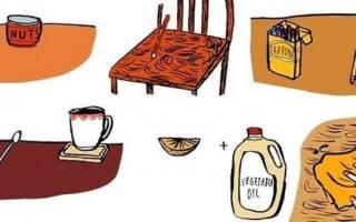 Как отполировать царапины на мебели?