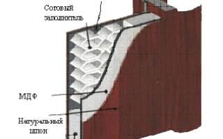 Технология изготовления дверей из МДФ