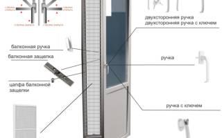 Как заменить резинку на балконной двери?