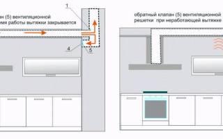 Как устроена вытяжка для кухни?