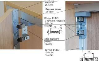 Как правильно крепить петли на шкаф?