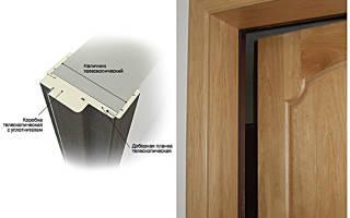 Что значит телескопическая коробка двери?