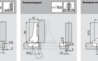 Как отрегулировать доводчики на кухонной мебели?