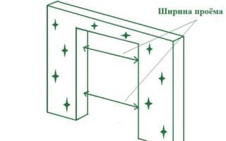 Как измерить проем для межкомнатной двери?